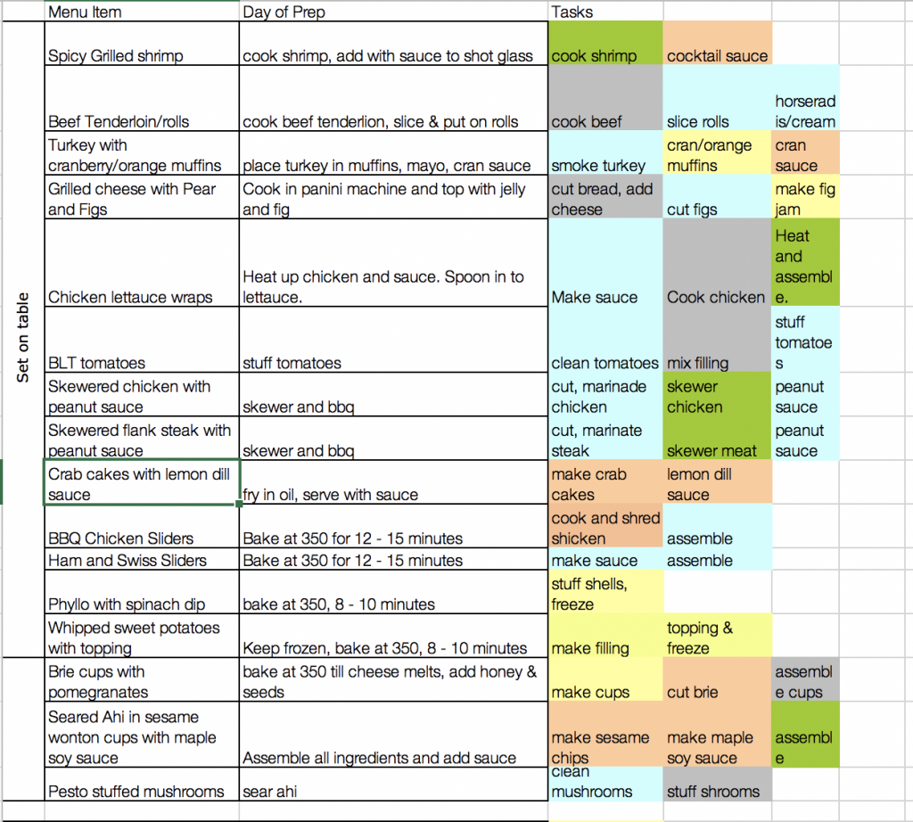 color coded spreadsheet